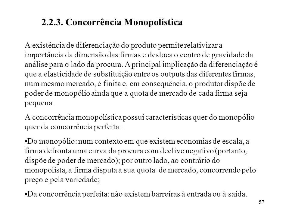 2.2.3. Concorrência Monopolística
