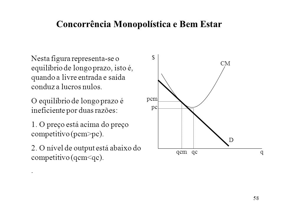 Concorrência Monopolística e Bem Estar