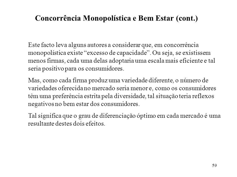 Concorrência Monopolística e Bem Estar (cont.)