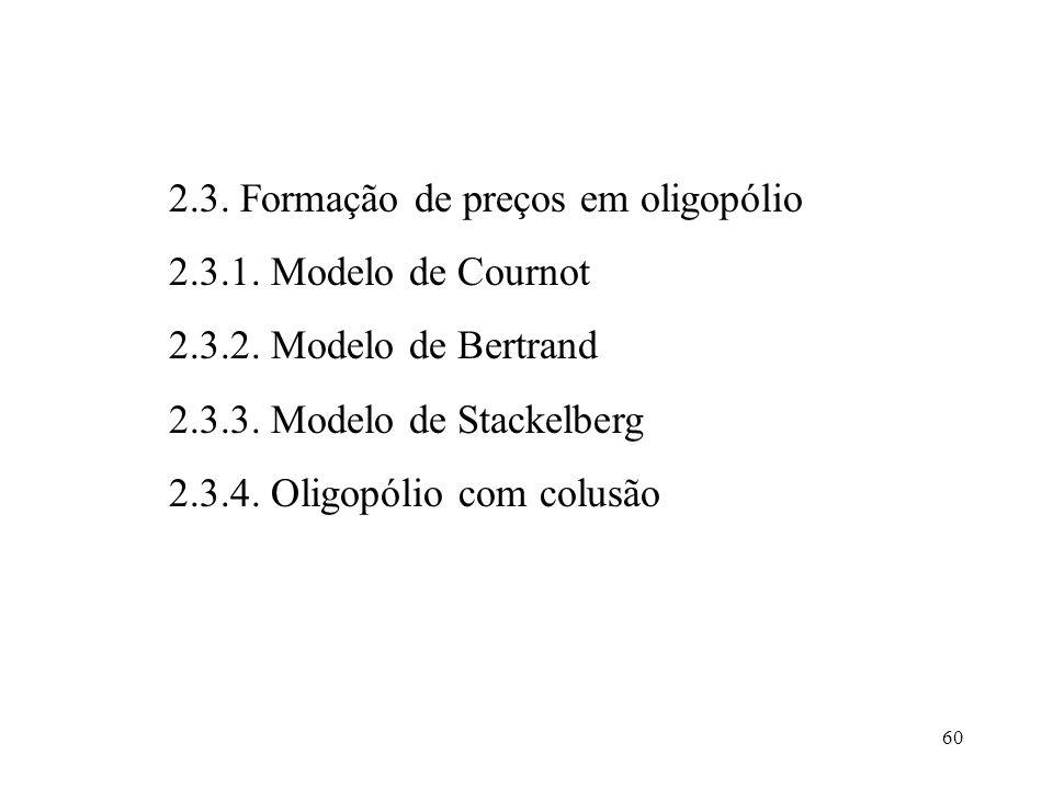 2.3. Formação de preços em oligopólio