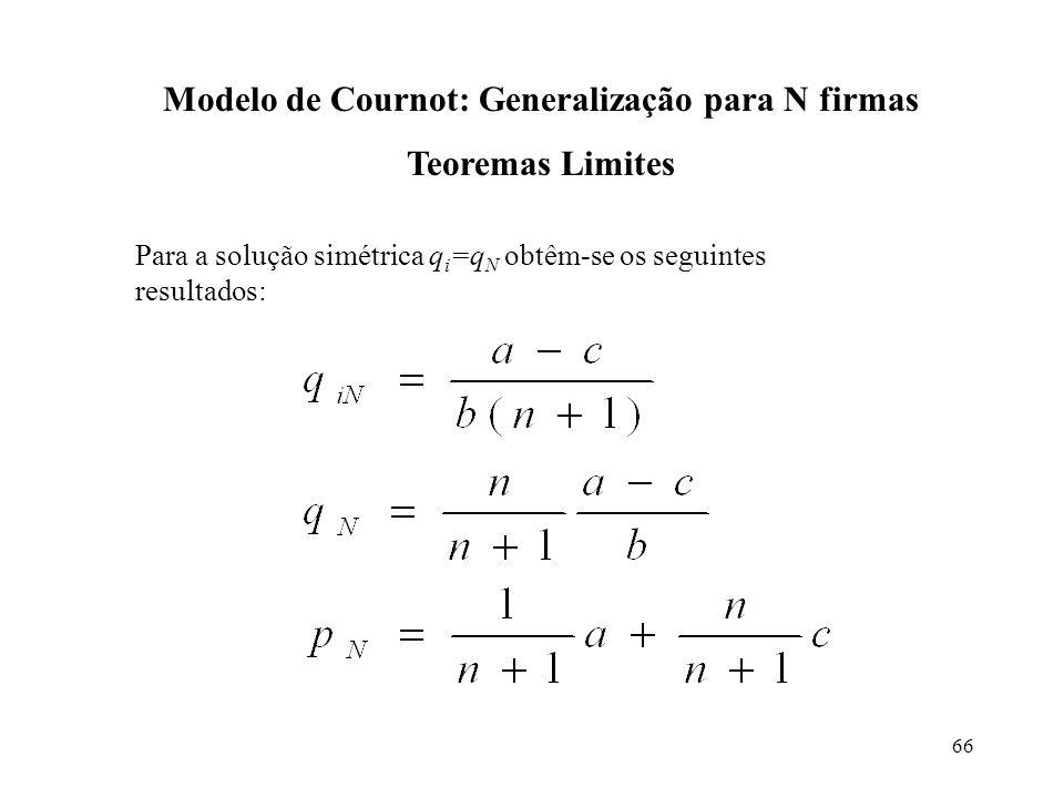 Modelo de Cournot: Generalização para N firmas