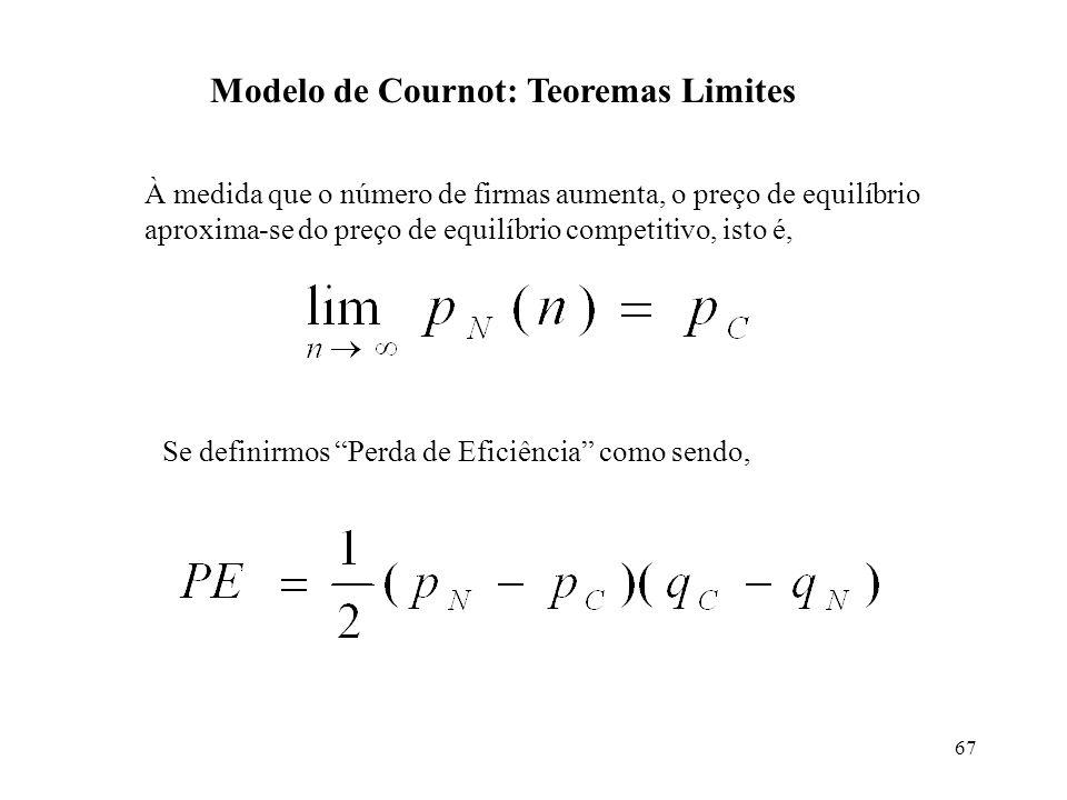 Modelo de Cournot: Teoremas Limites