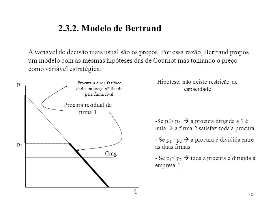 2.3.2. Modelo de Bertrand