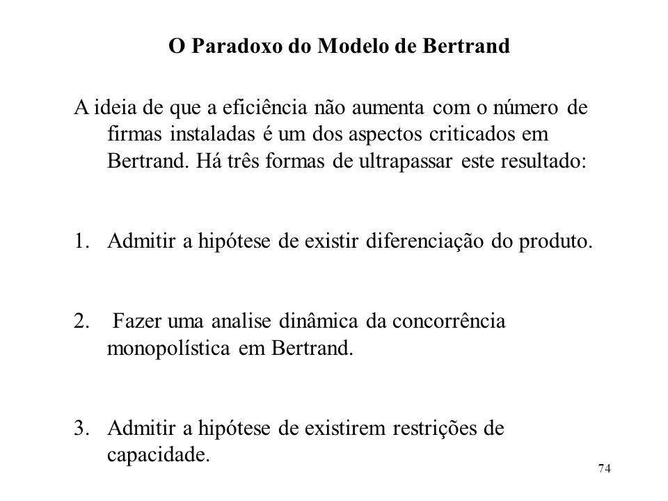 O Paradoxo do Modelo de Bertrand