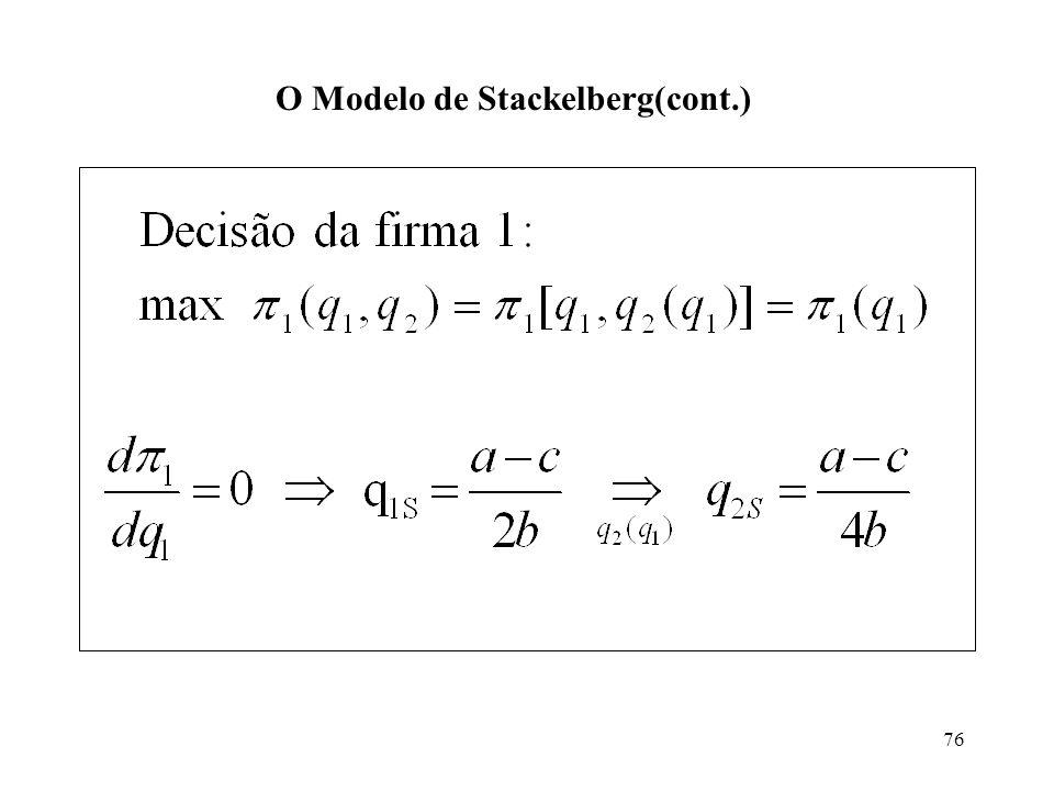 O Modelo de Stackelberg(cont.)