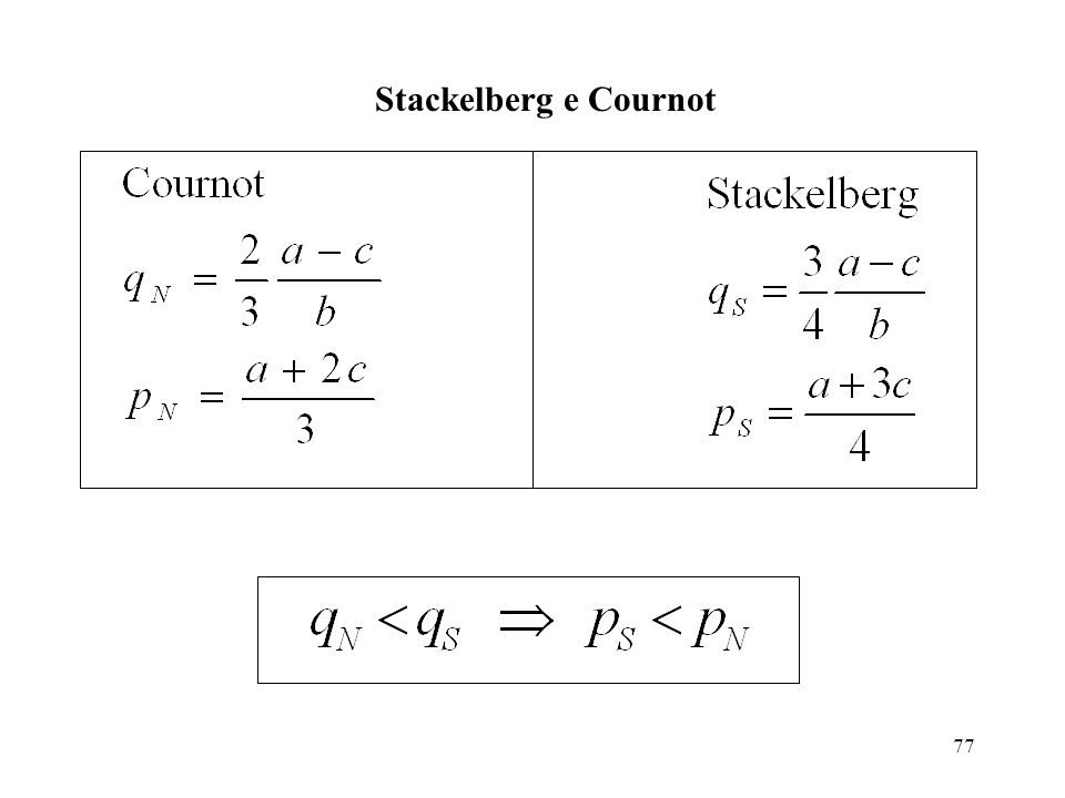 Stackelberg e Cournot