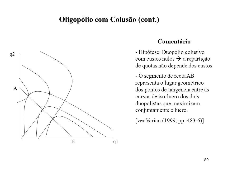 Oligopólio com Colusão (cont.)
