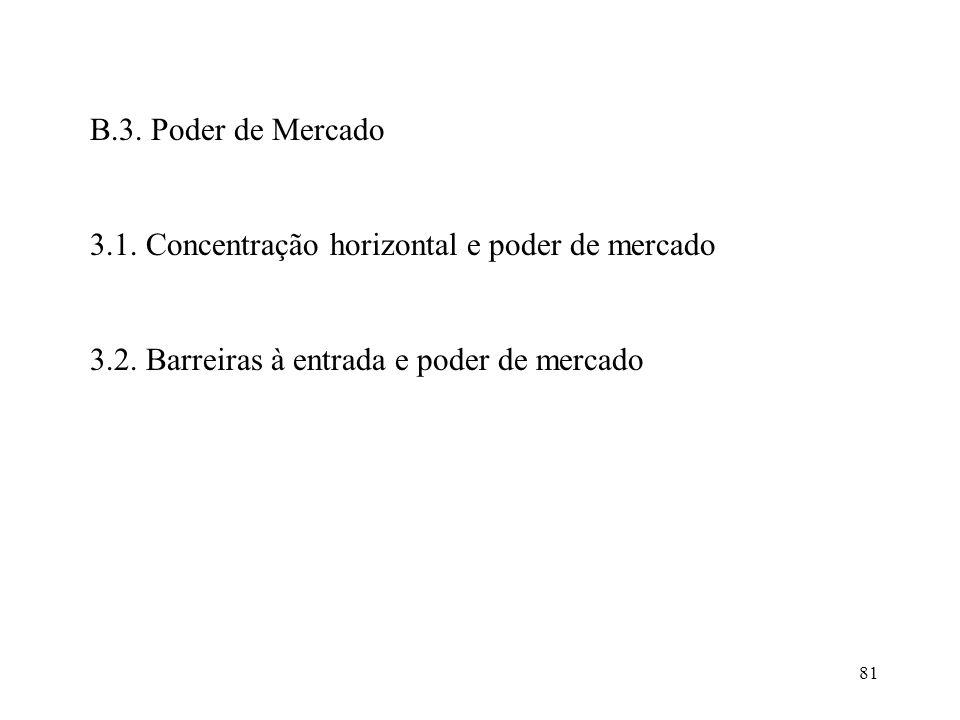 B.3. Poder de Mercado 3.1. Concentração horizontal e poder de mercado.