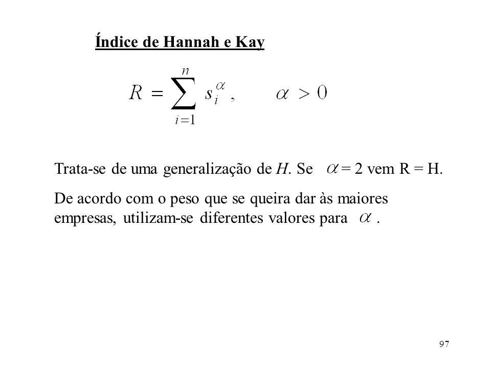 Índice de Hannah e Kay Trata-se de uma generalização de H. Se = 2 vem R = H.