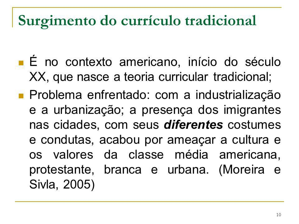 Surgimento do currículo tradicional
