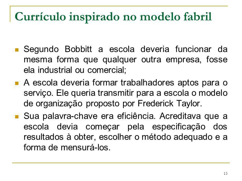 Currículo inspirado no modelo fabril