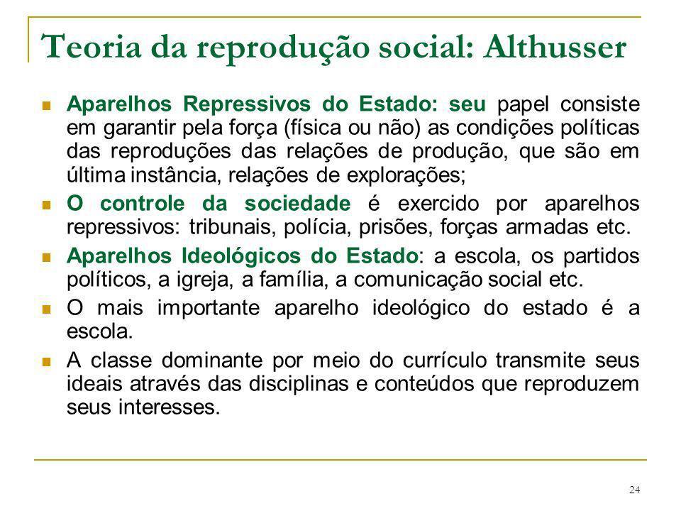 Teoria da reprodução social: Althusser