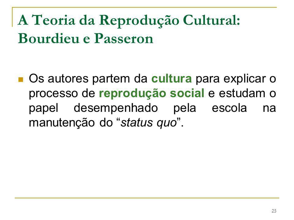 A Teoria da Reprodução Cultural: Bourdieu e Passeron
