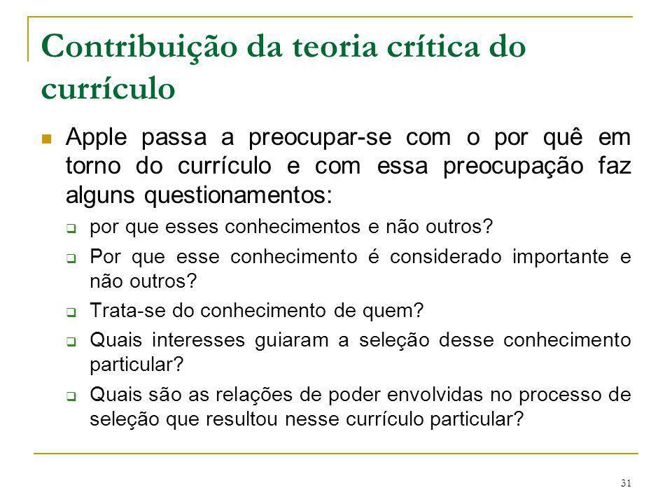 Contribuição da teoria crítica do currículo