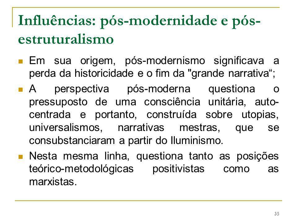 Influências: pós-modernidade e pós-estruturalismo