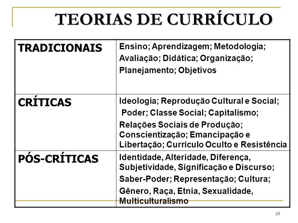 TEORIAS DE CURRÍCULO TRADICIONAIS CRÍTICAS PÓS-CRÍTICAS