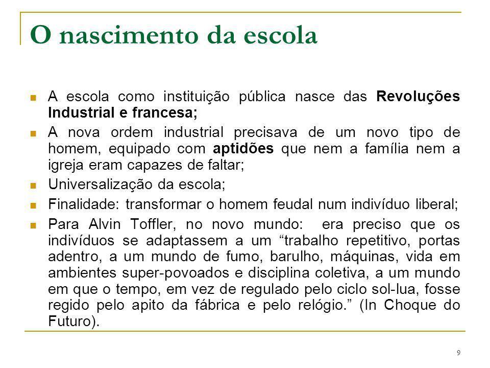 O nascimento da escola A escola como instituição pública nasce das Revoluções Industrial e francesa;