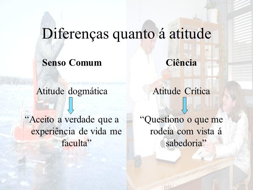 Diferenças quanto á atitude