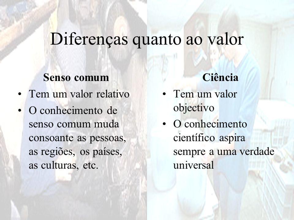 Diferenças quanto ao valor