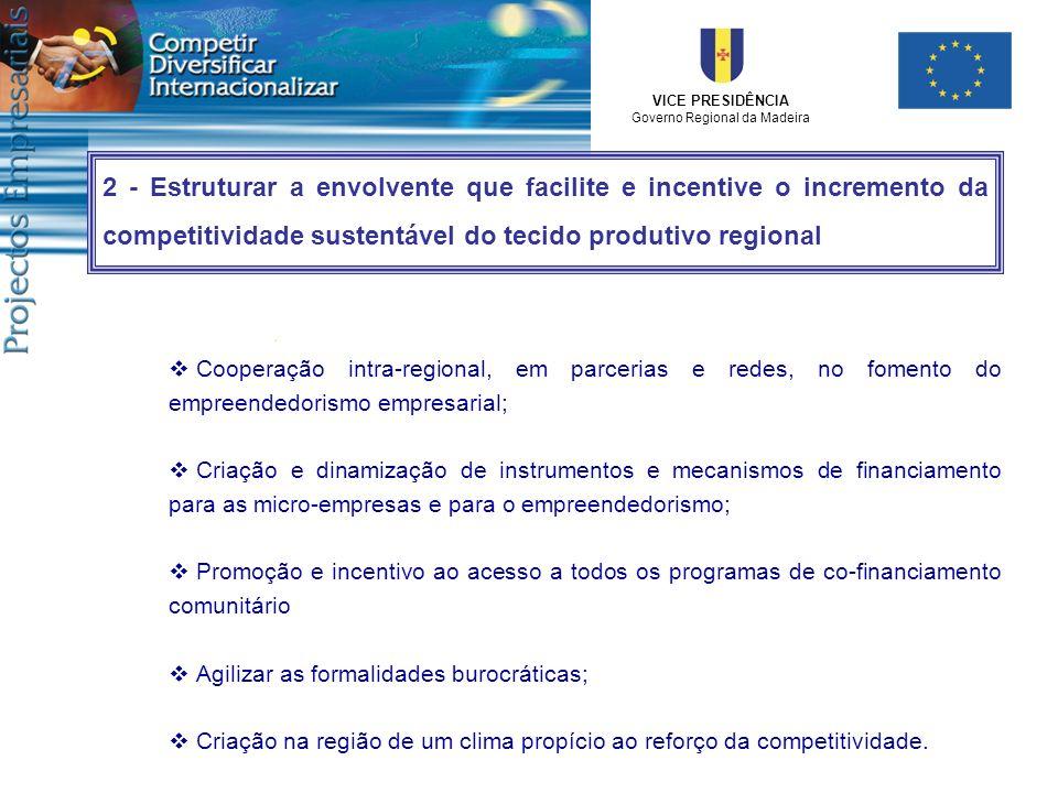 2 - Estruturar a envolvente que facilite e incentive o incremento da competitividade sustentável do tecido produtivo regional