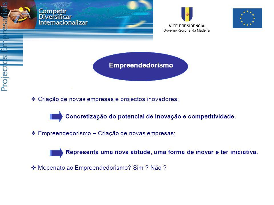 Empreendedorismo Criação de novas empresas e projectos inovadores;