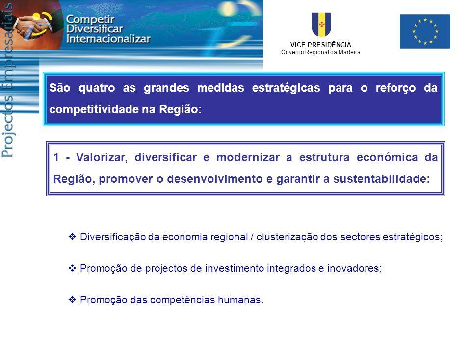 São quatro as grandes medidas estratégicas para o reforço da competitividade na Região: