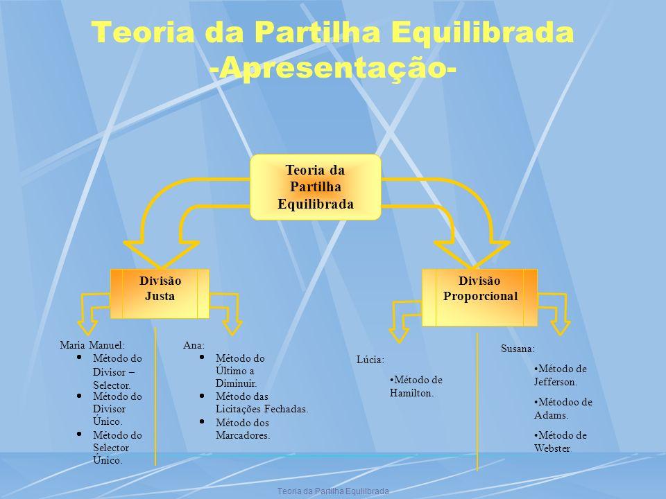 Teoria da Partilha Equilibrada -Apresentação-