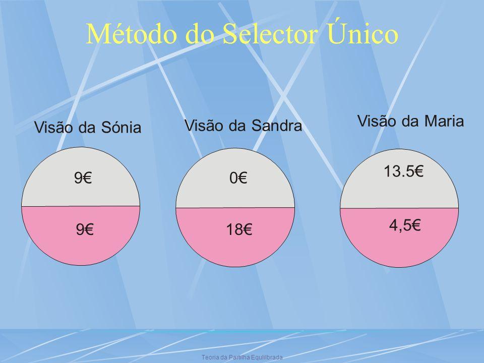 Método do Selector Único