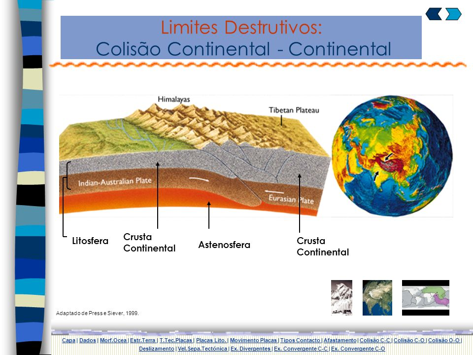 Limites Destrutivos: Colisão Continental - Continental