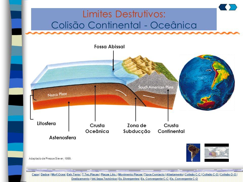 Limites Destrutivos: Colisão Continental - Oceânica