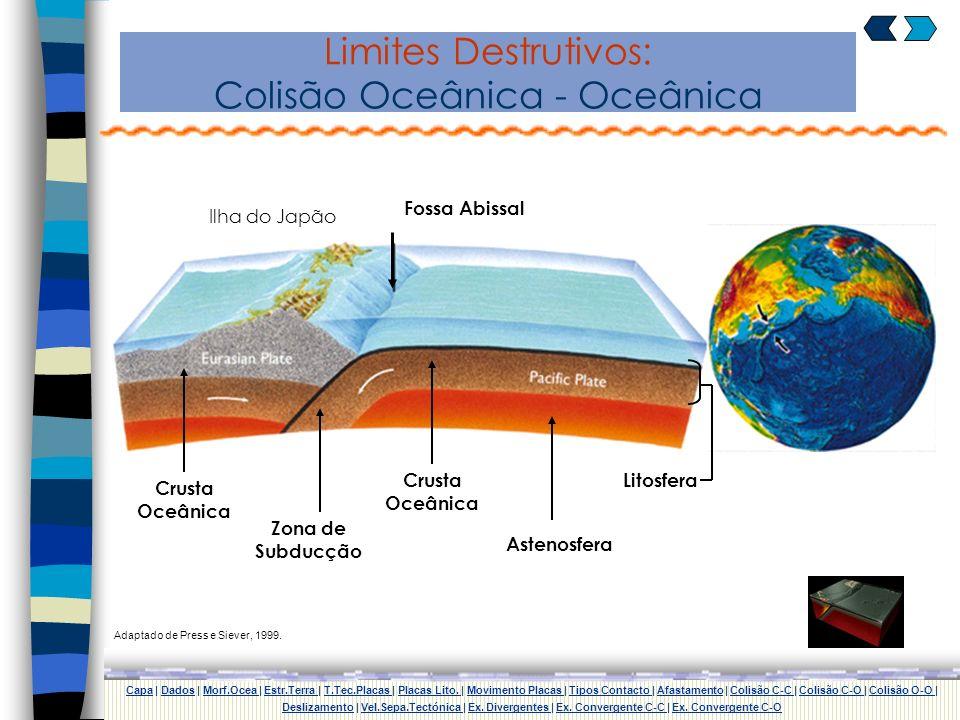 Limites Destrutivos: Colisão Oceânica - Oceânica