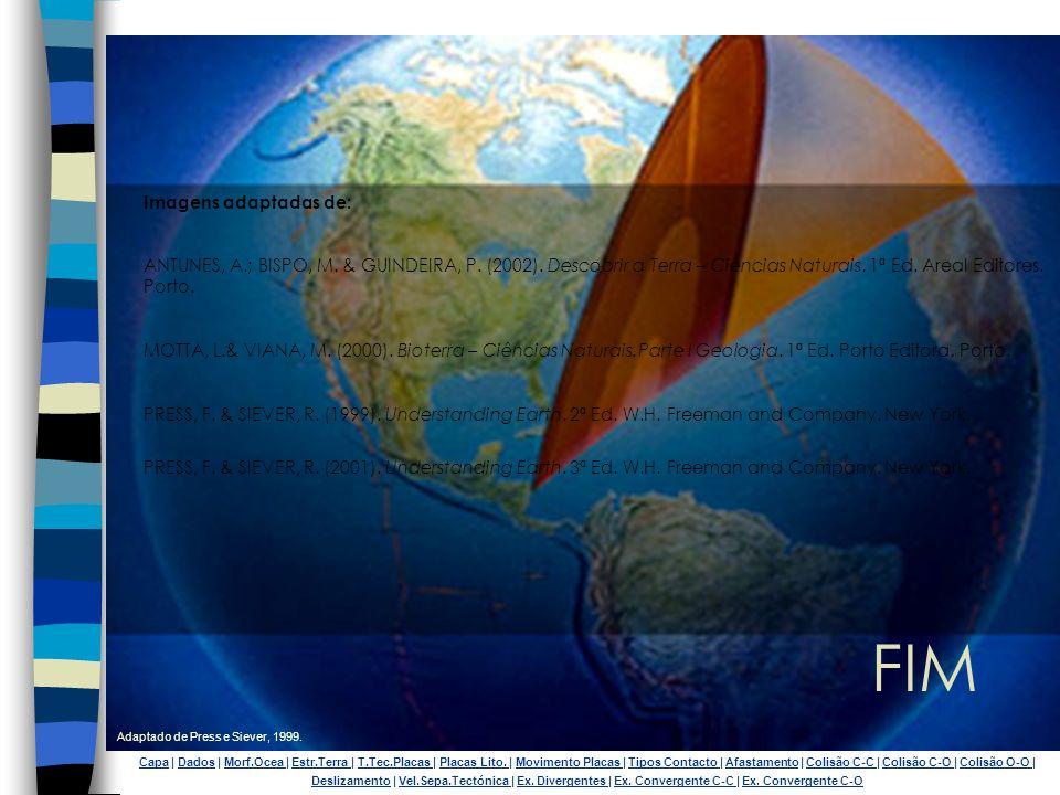 FIM Imagens adaptadas de: