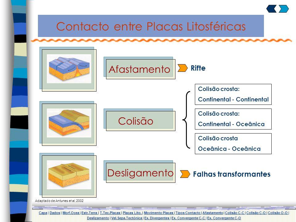 Contacto entre Placas Litosféricas