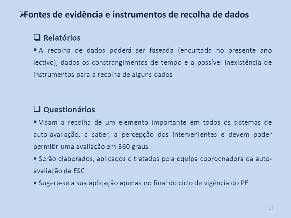 Fontes de evidência e instrumentos de recolha de dados