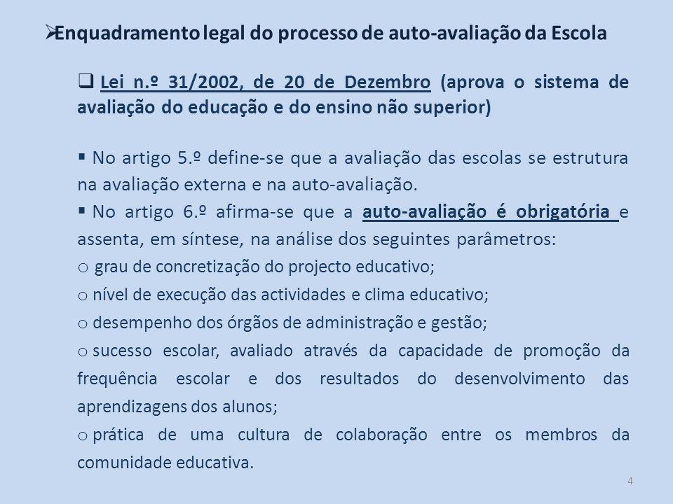 Enquadramento legal do processo de auto-avaliação da Escola