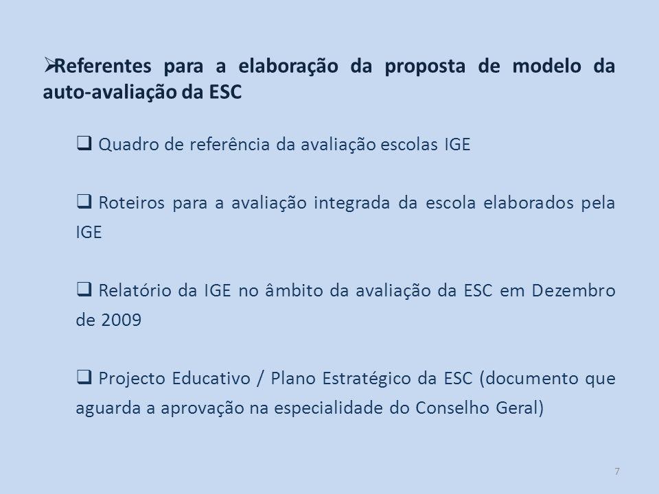 Referentes para a elaboração da proposta de modelo da auto-avaliação da ESC