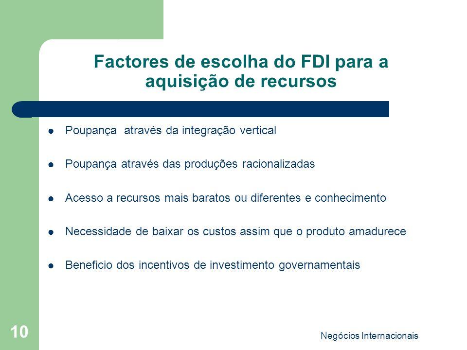 Factores de escolha do FDI para a aquisição de recursos