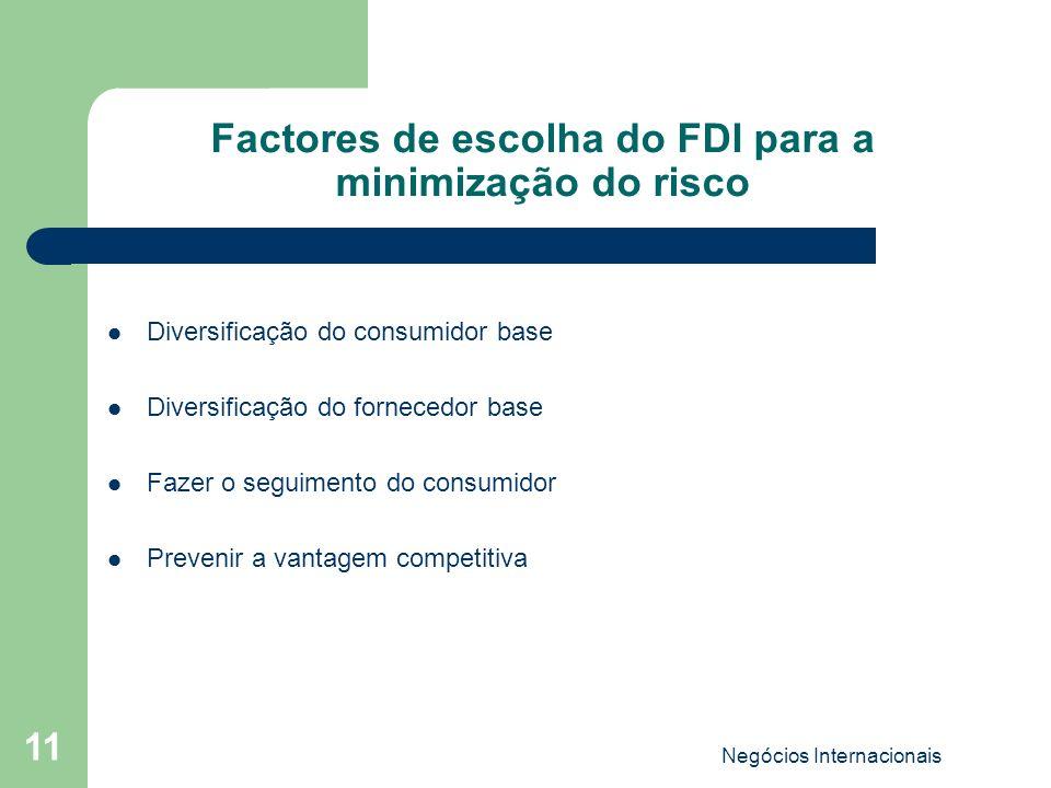 Factores de escolha do FDI para a minimização do risco