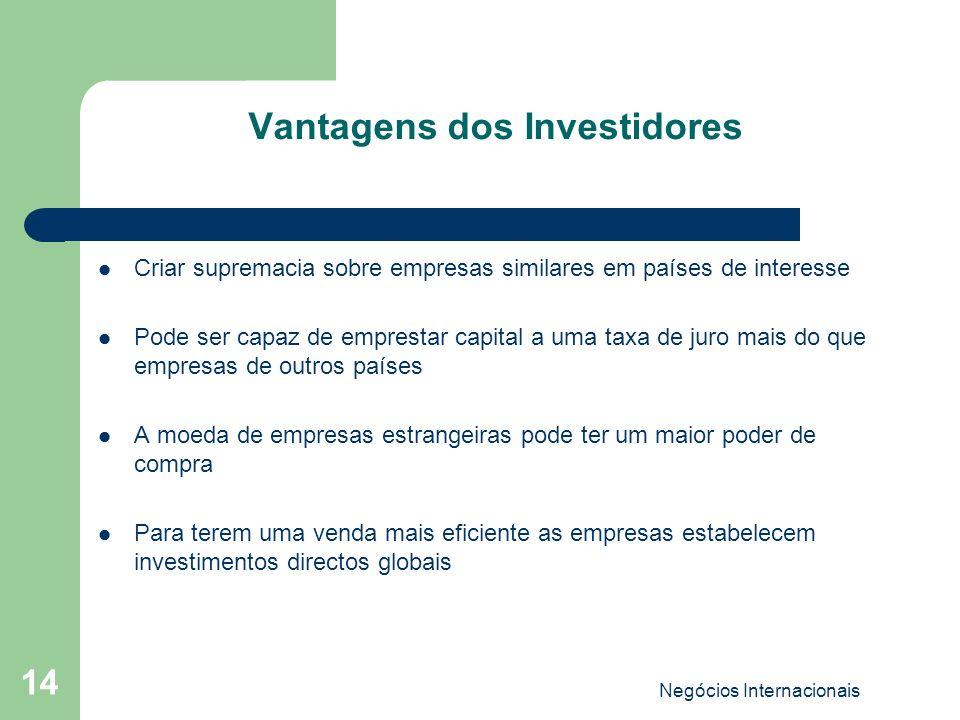 Vantagens dos Investidores