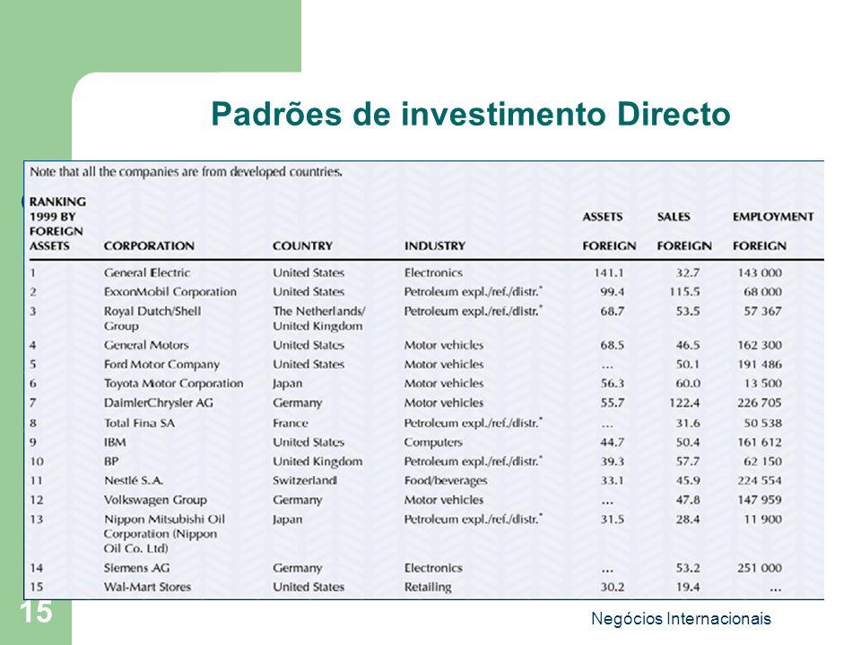 Padrões de investimento Directo