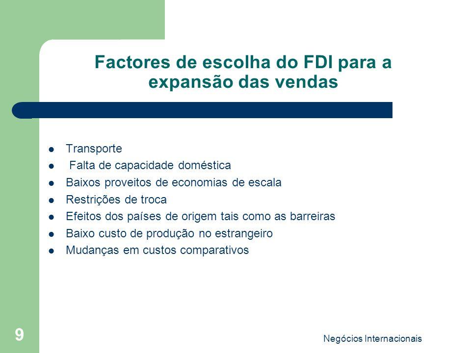 Factores de escolha do FDI para a expansão das vendas