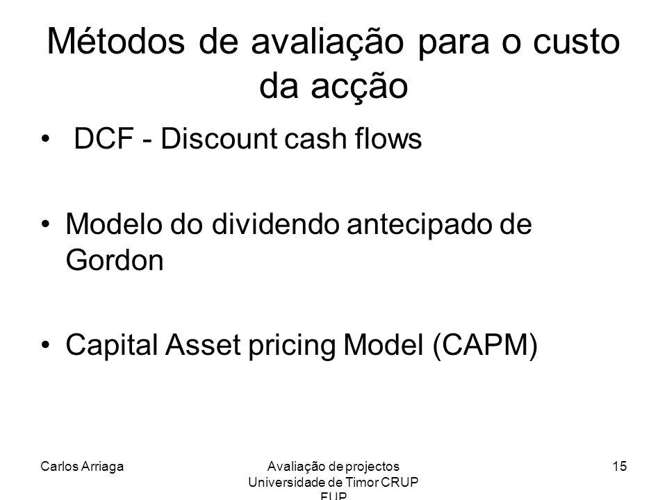 Métodos de avaliação para o custo da acção