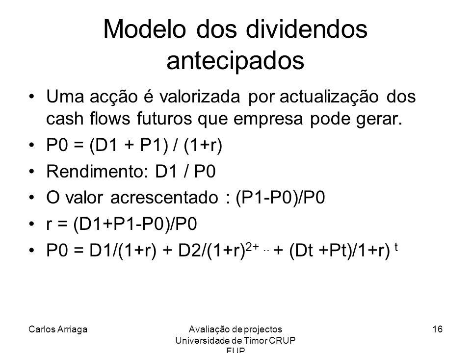 Modelo dos dividendos antecipados