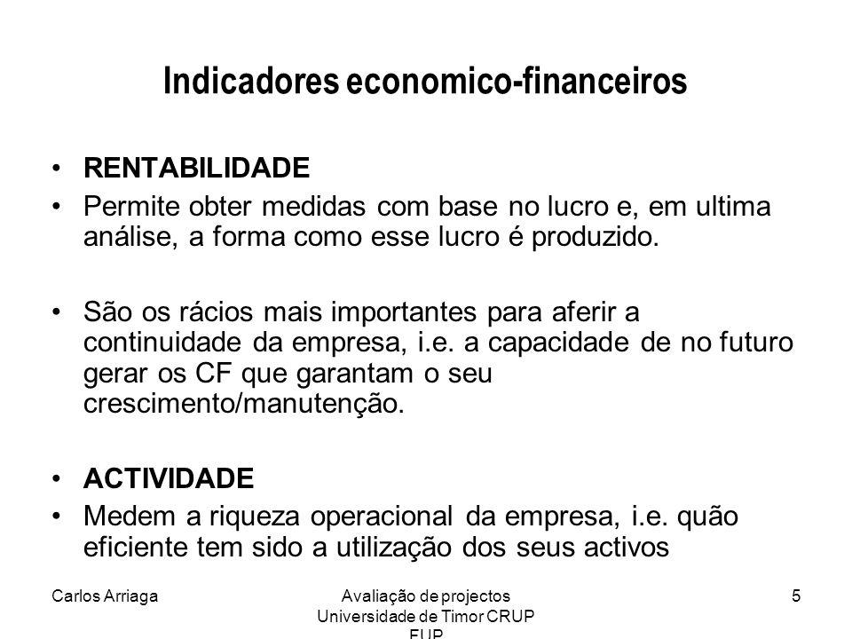 Indicadores economico-financeiros