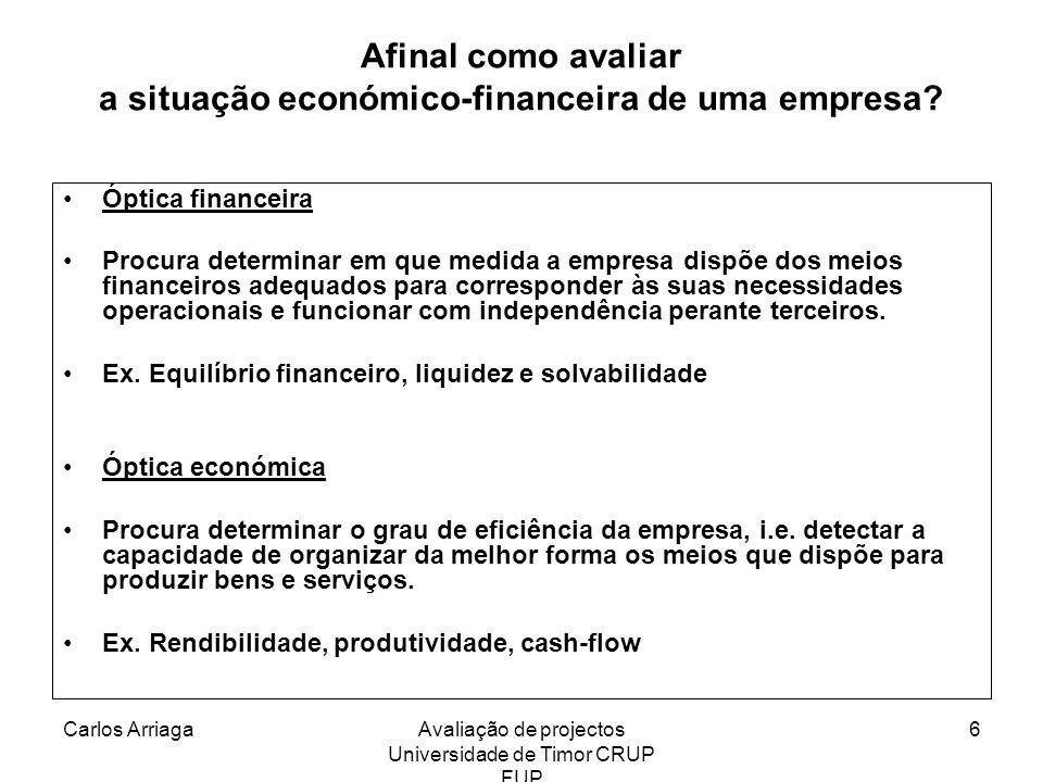 Afinal como avaliar a situação económico-financeira de uma empresa