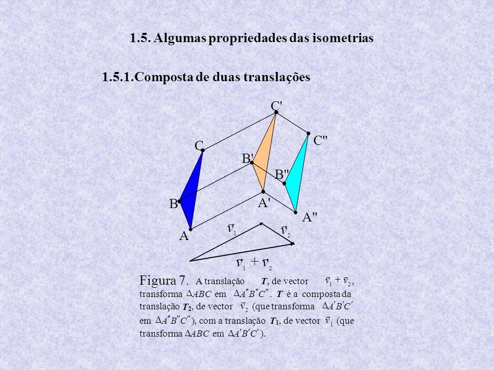r + v 1.5. Algumas propriedades das isometrias