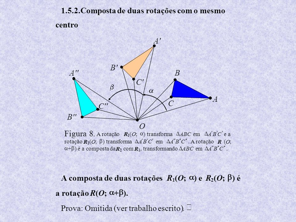 1.5.2.Composta de duas rotações com o mesmo