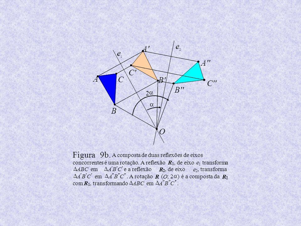 Figura 9 b. C A B C A B A composta de duas reflexões de eixos