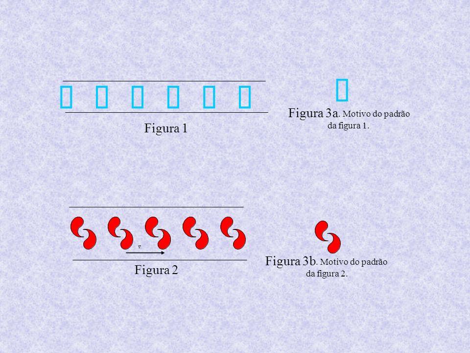 ó Figura 3a Figura 1 Figura 3b Figura 2 da figura 1.