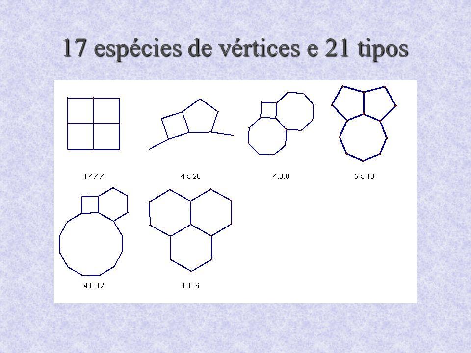 17 espécies de vértices e 21 tipos